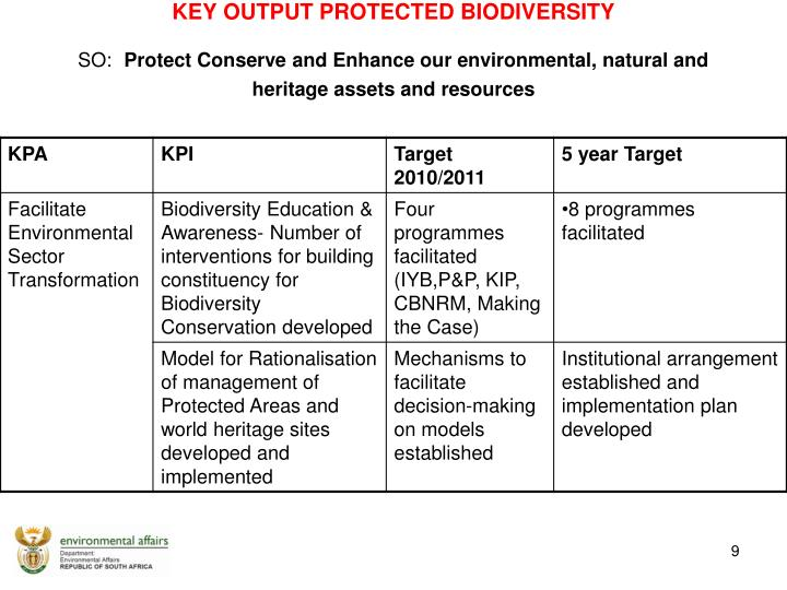 Key Output Protected Biodiversity