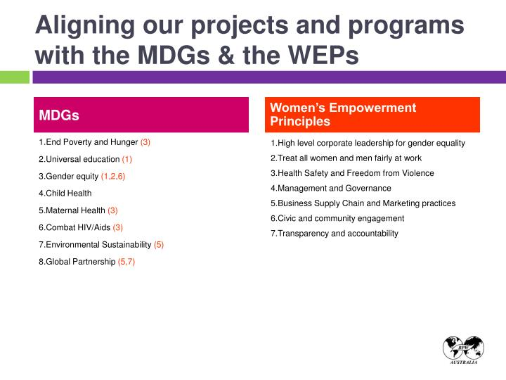 Aligning our projects and programs with the MDGs & the WEPs