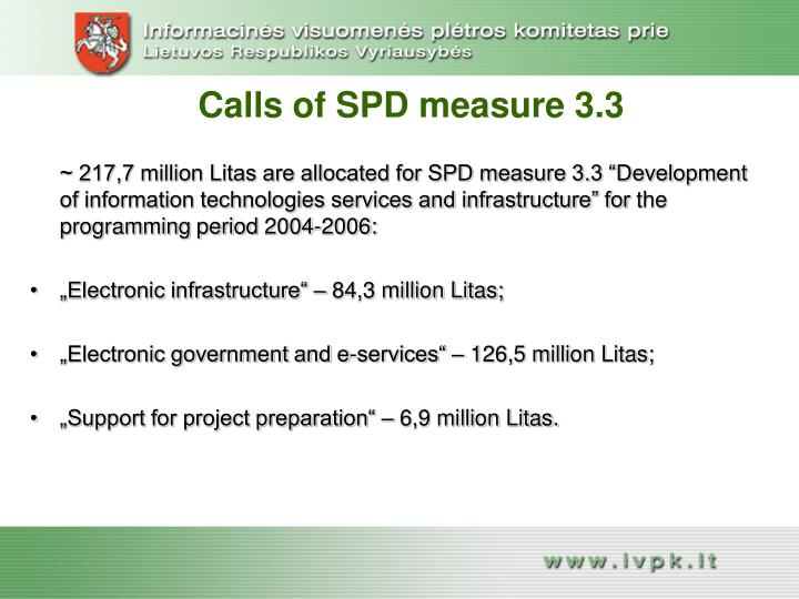 Calls of SPD