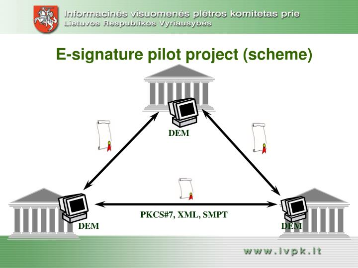 E-signature pilot project (scheme)