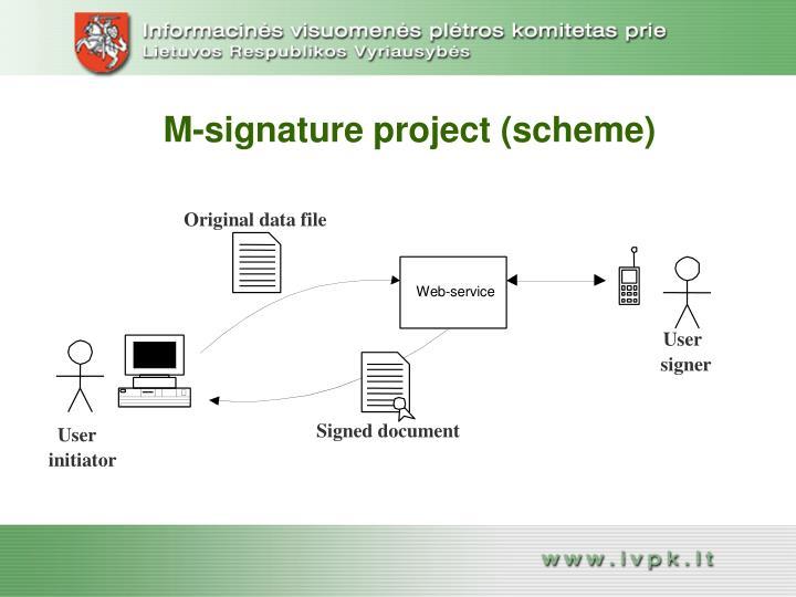 M-signature project (scheme)