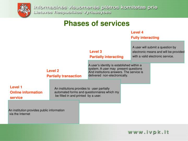 Phases of services