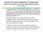 from the performance standards steps to achieve school readiness goals 1307 3 b 2 i