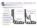 electron channel detached j