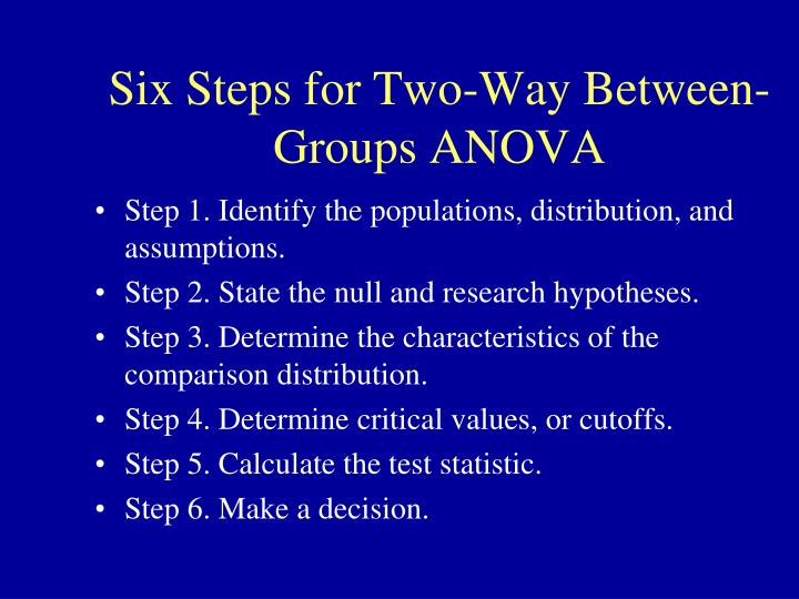 Six Steps for Two-Way Between-Groups ANOVA