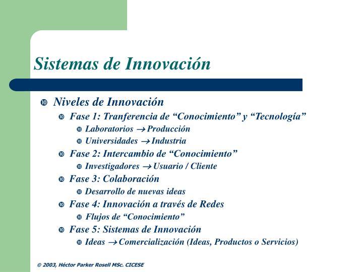 Sistemas de Innovación