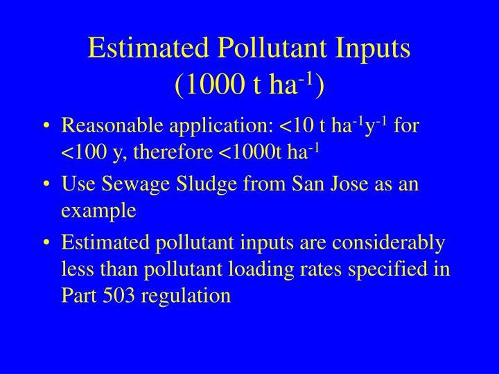 Estimated Pollutant Inputs