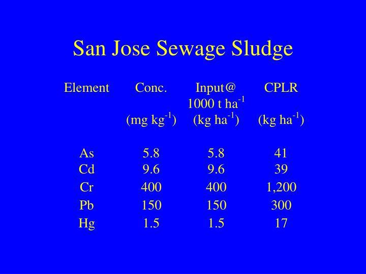 San Jose Sewage Sludge