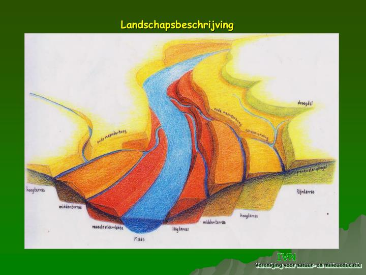 Landschapsbeschrijving