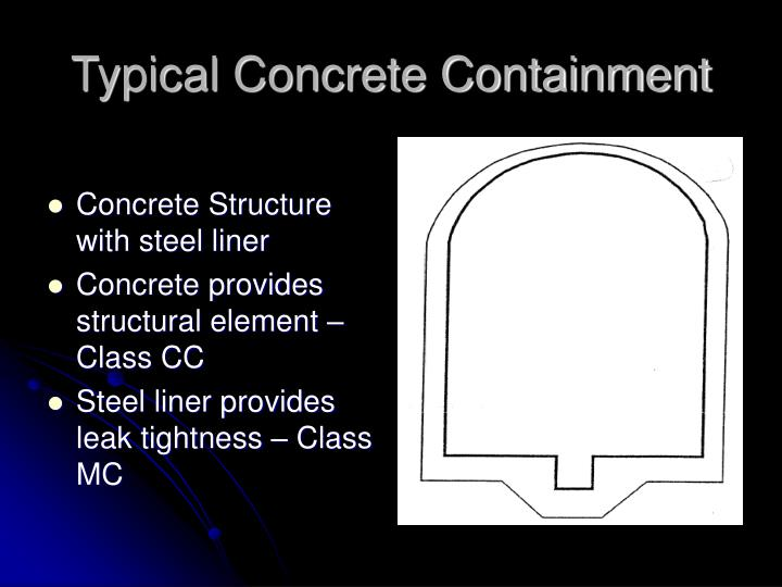 Typical Concrete Containment