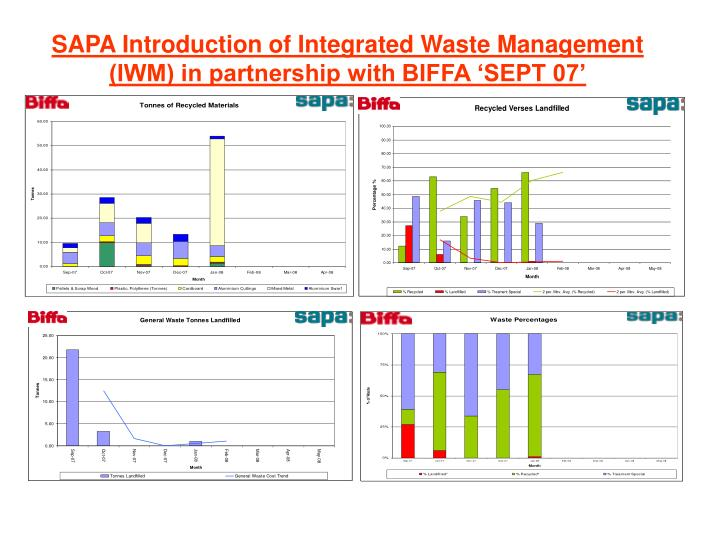 SAPA Introduction of Integrated Waste Management  (IWM) in partnership with BIFFA 'SEPT 07'
