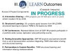 iw learn outcomes catalytic impacts