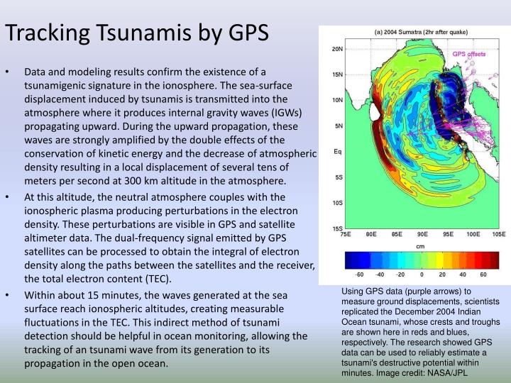 Tracking Tsunamis by GPS