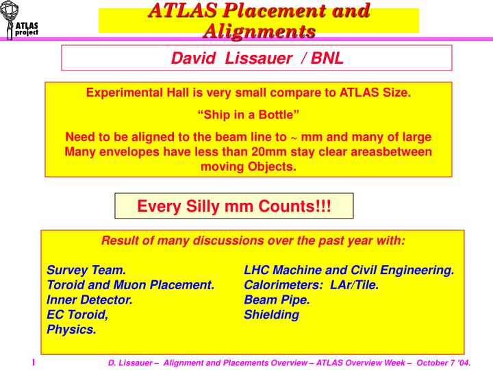 atlas placement and alignments