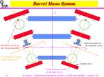 barrel muon system1