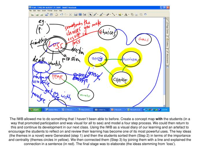 The IWB allowed me to do something that I haven't been able to before. Create a concept map