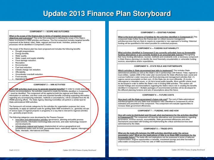 Update 2013 Finance Plan Storyboard
