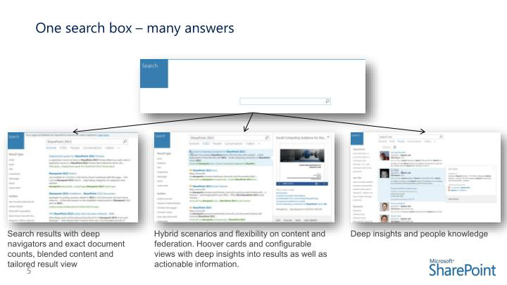 One search box – many answers