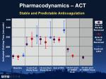pharmacodynamics act
