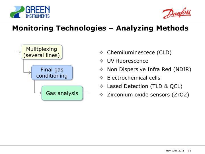 Monitoring Technologies – Analyzing Methods