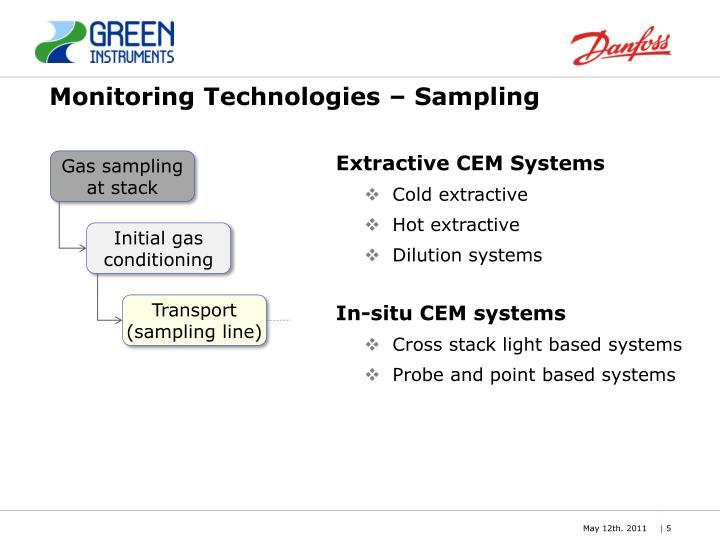 Monitoring Technologies – Sampling