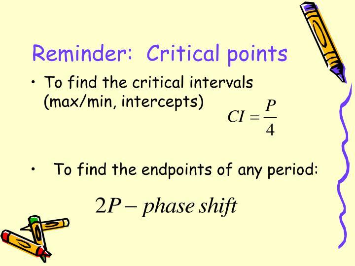 Reminder:  Critical points