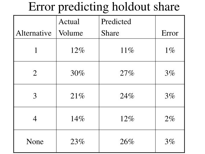 Error predicting holdout share