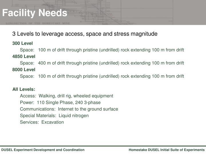 Facility Needs