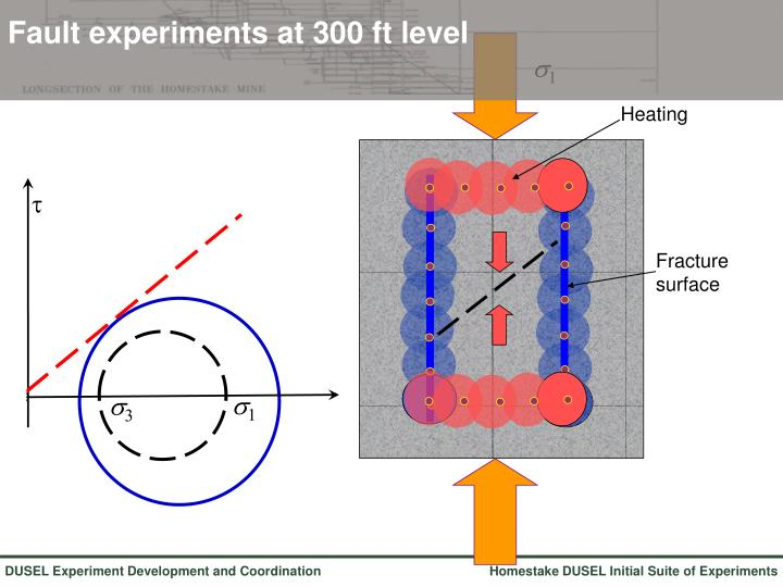 Fault experiments at 300 ft level