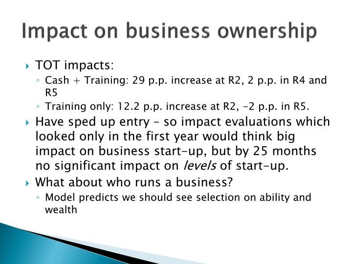Impact on business ownership