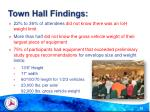 town hall findings