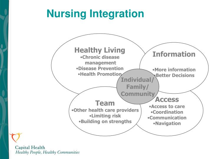 Nursing Integration