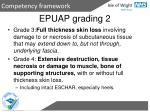 epuap grading 2