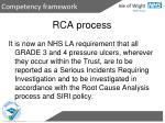 rca process