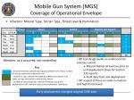 mobile gun system mgs coverage of operational envelope