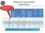 mobile gun system mgs data analysis