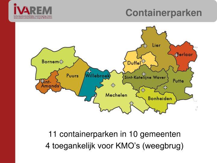 Containerparken