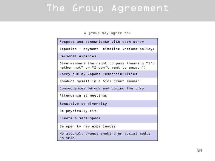 The Group Agreement