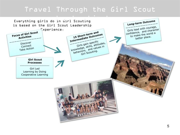 Travel Through the Girl Scout Leadership Lens
