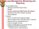 in year management monitoring and reporting