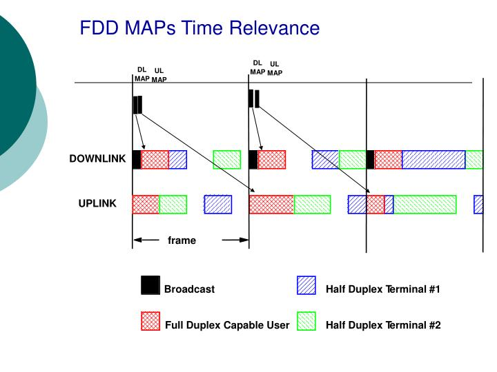 FDD MAPs Time Relevance