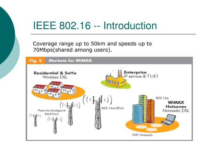 IEEE 802.16 -- Introduction