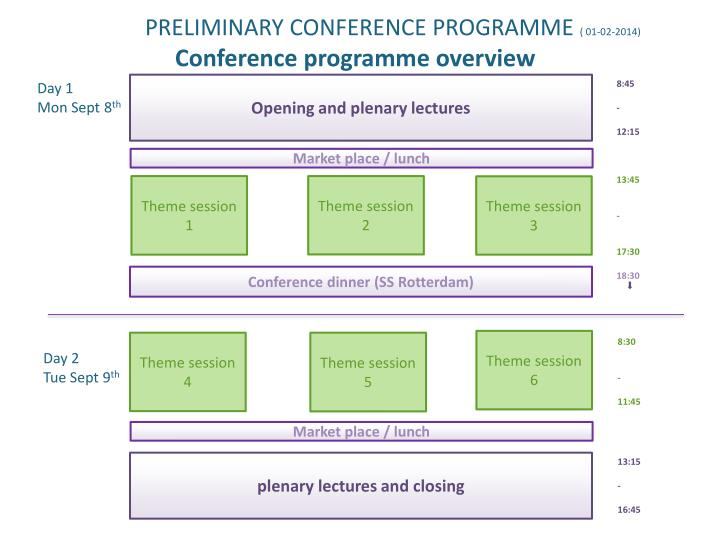preliminary conference programme 01 02 2014 conference programme overview n.