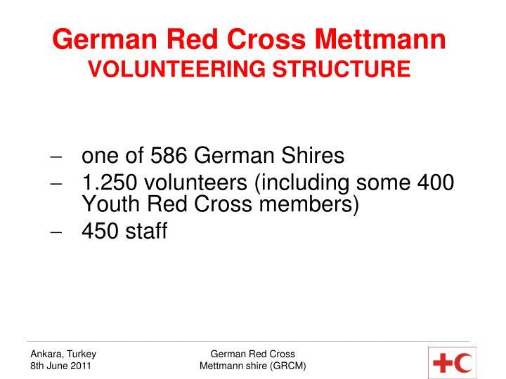 German Red Cross Mettmann
