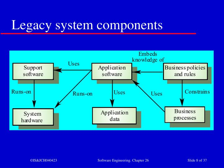 Legacy system components