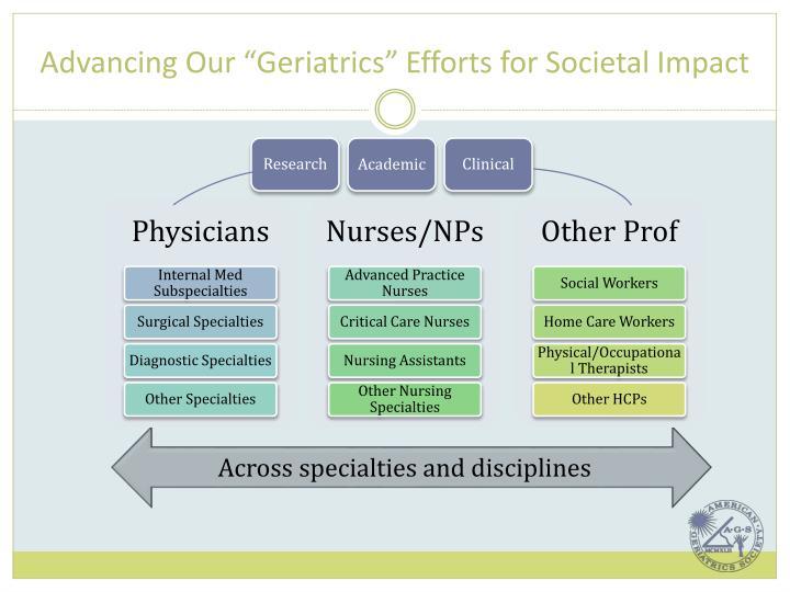 "Advancing Our ""Geriatrics"" Efforts for Societal Impact"