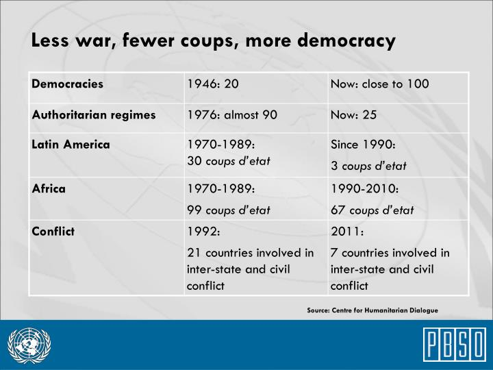 Less war, fewer coups, more democracy