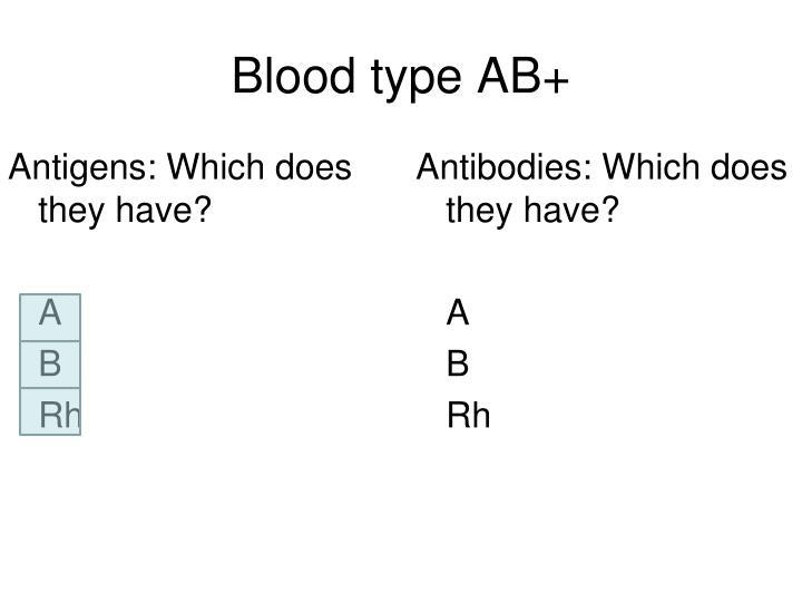 Blood type AB+