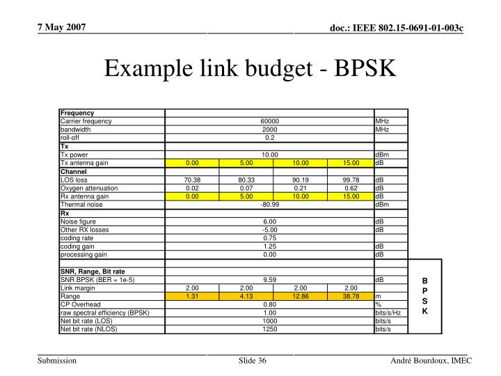 Example link budget - BPSK