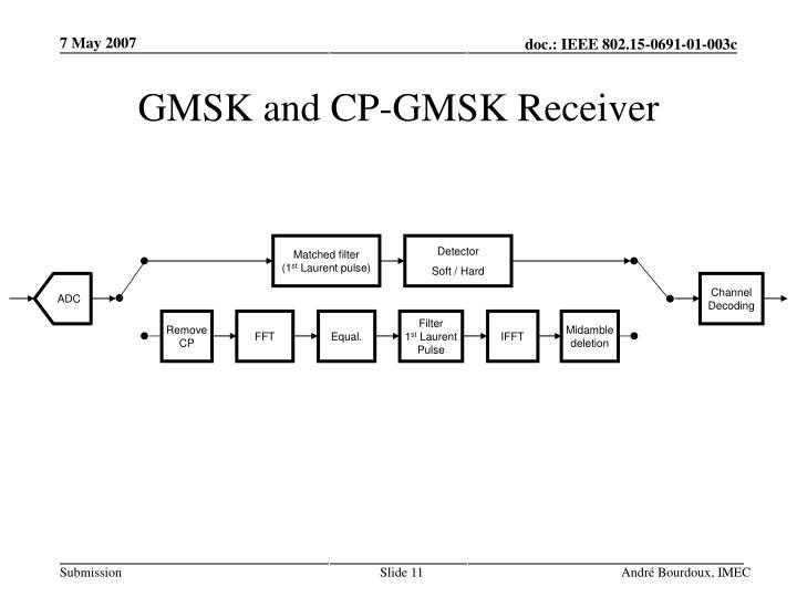 GMSK and CP-GMSK Receiver
